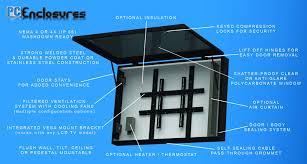 tv enclosure features