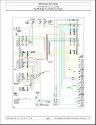 2006 vw jetta radio wiring diagram mikulskilawoffices com 2006 vw jetta radio wiring diagram simple 2000 vw jetta radio wiring diagram best attractive scion