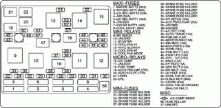 2001 pontiac grand am se wiring diagram wiring diagram 97 pontiac grand am diagram wiring diagrams