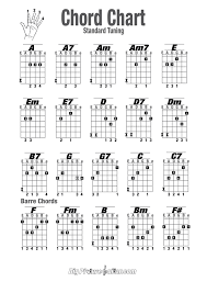Free Printable Guitar Bar Chord Chart Download Them Or Print