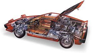 lotus turbo esprit history 1980 1981 1987 lotus turbo esprit cut away