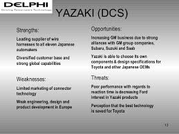 mba internship presentation (comm ops ) Yazaki Wire Harness expenditure on connectors; 13 13 yazaki yazaki wire harness manufacturing facilities