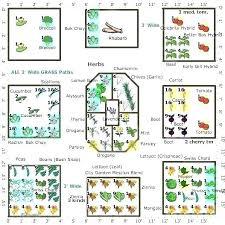 Online Vegetable Garden Planner Matthewfreeman Info