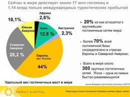 Рынок труда в россии курсовая работа Вид работы Курсовая работа Год защиты 2013 Оригинальность 45% Рынок труда