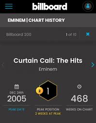 Curtain Call 9 Years In Charts Eminem Pro The Biggest