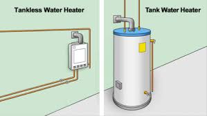 average cost to install water heater.  Average Tank Vs Tankless Hot Water Heater In Average Cost To Install Water Heater Remodel Calculator