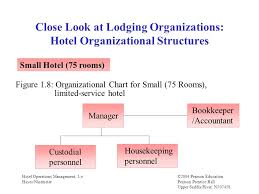 Pearson Organizational Chart Chapter 1 Hotel Industry Overview Professional Career