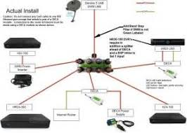 directv swm connection diagram images directv genie connection directv swm system diagram directv wiring diagram and
