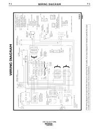 lincoln ln 7 wiring diagram lincoln printable wiring lincoln ln 7 wiring diagram lincoln printable wiring diagram database