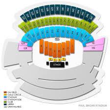 Cincinnati Music Festival Tickets 2019 Lineup Ticketcity