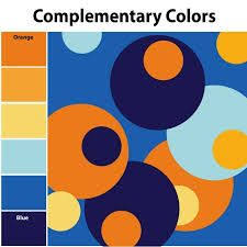 Image Result For Complementary Color Design Pantone In 2019