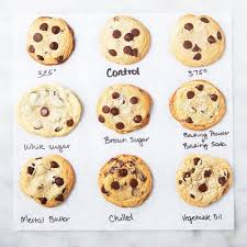Cookie Chart This Is How Temperature Butter And Sugar Affect Your