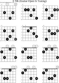 Chord Diagrams For Dobro E9th