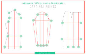 What Is Pattern Custom Grading A Sewing Pattern