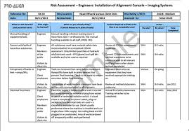 job safety analysis template engineering risk analysis template