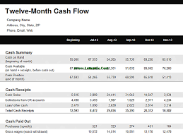 12 Month Cash Flow Microsoft Excel Templates For 12 Month Cash Flow Statement