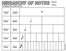 Rhythm Addition Music Math Worksheets