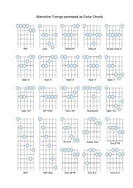 Alternate Tunings For Fretless Guitar Unfretted