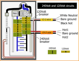 wiring diagram for breaker box the wiring diagram wiring diagram for breaker box nilza wiring diagram