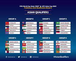 Agen bola piala dunia 2022, seperti yang kita ketahui bersama piala dunia 2022 akan daftar tiket malaysia vs indonesia di kualifikasi piala dunia2022, partai melawan malaysia akan menjadi. Afc On Twitter 1 Day Away From The Asianqualifiers Round 2 Who Are You Supporting