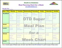 Breakfast Lunch And Dinner Chart Meal Planning Chart For A Week