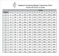 Weight Conversion Chart Paper Weight Conversion Chart Cycling Studio