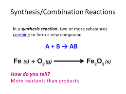 3 synthesis combination