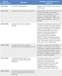 Asa Classification Table Onlyonesearch Results