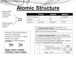 Atomic Structure Cl Same atomic number Different mass number ppt ...