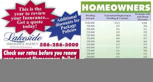 home insurance home depot health insurance farmers home insurance quote car home insurance home warranty