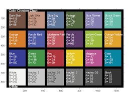 These files allow you to print on any substrate showing you the results and affects on various colours, enabling you to then select the best rgb code that you are needing of the finished product. Color Checker Chart File Exchange Matlab Central
