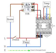 wiring diagram cooker control unit wiring wiring diagrams sv wiring wiring diagram cooker control unit