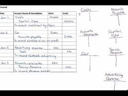 Accounting T Chart Practice T Accounts Youtube