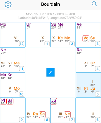 Anthony Bourdain Natal Chart Sidereal Chart For Anthony Bourdain No Birthtime So Chart