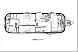 2017 airstream wiring diagram dakotanautica com 2017 airstream wiring diagram globetrotter floor plan lovely wiring diagram trusted schematics diagram