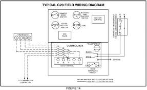 lennox wiring diagram g20 wiring diagrams and schematics wait 5000 to lennox g20 wiring option doityourself