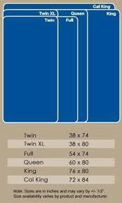 Mattress sizes