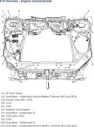 impala engine diagram simple wiring diagram repair guides wiring systems 2006 harness routing views 1 2002 chevy impala engine diagram impala engine diagram
