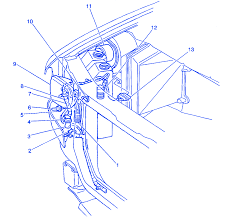 Chevy van fuse box download wirning diagrams 1996 astro diagram