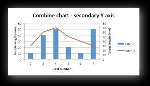 Qt Bar Chart Example Working With Charts Xlsxwriter Documentation