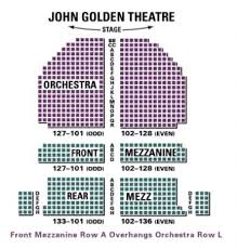 John Golden Theatre Seating Chart Nyc Golden Theatre Pictures Storehourz Com