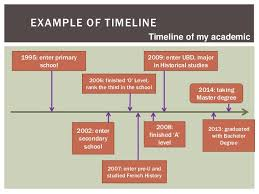 Examples Of Timelines For Projects D10 Project Managementproject Timelines Marketingtimeline Jpg Free