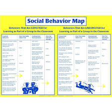 Social Behavioral maps | Social Thinking at School | Pinterest ...