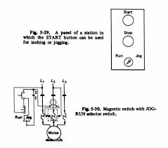 jog switch how to hook up here s a simple jog circuit which is applicable to almost all common magnetic starter type start stop control circuits