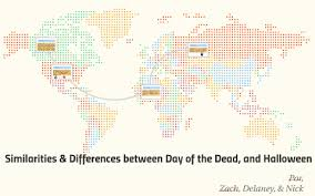 Dia De Los Muertos And Halloween Venn Diagram Similarities Differences Between Day Of The Dead By