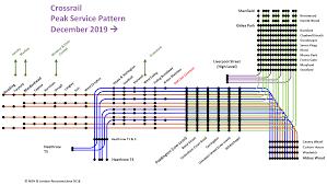 Service Pattern Amazing Inspiration Ideas