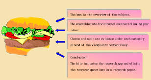 example of a literature review in a research paper best and  example of a literature review in a research paper jpg