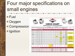 Lesson 3 Measuring Engine Components And Specifications
