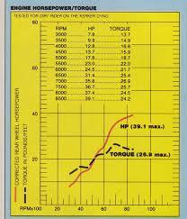 classic steel 122 1989 rm 250 pulpmx