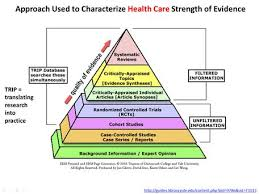 Strengths and weaknesses of case study research method   Memorable     View Full Image
